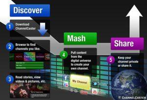 info 300x203 Les Discovery Engines, lavenir du journalisme